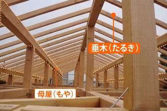 母屋と垂木の位置関係内部