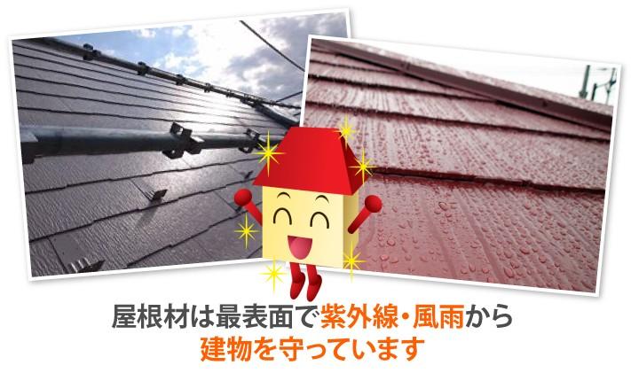 屋根材は最表面で紫外線・風雨から建物を守っています
