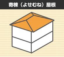 寄棟(よせむね)屋根